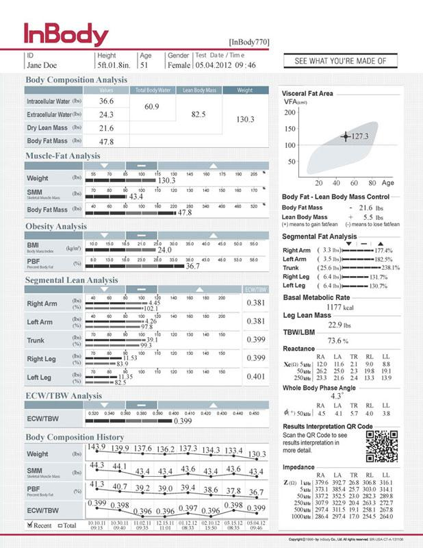 InBody770 Results Sheet Body Composition